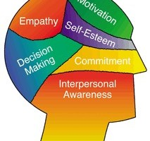How Emotional Awareness Can Help Solve Common Relationship Problems