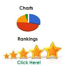 Dating site rankings
