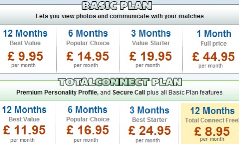Save big on the match.com uk dating site with these promo codes for uk.match.com